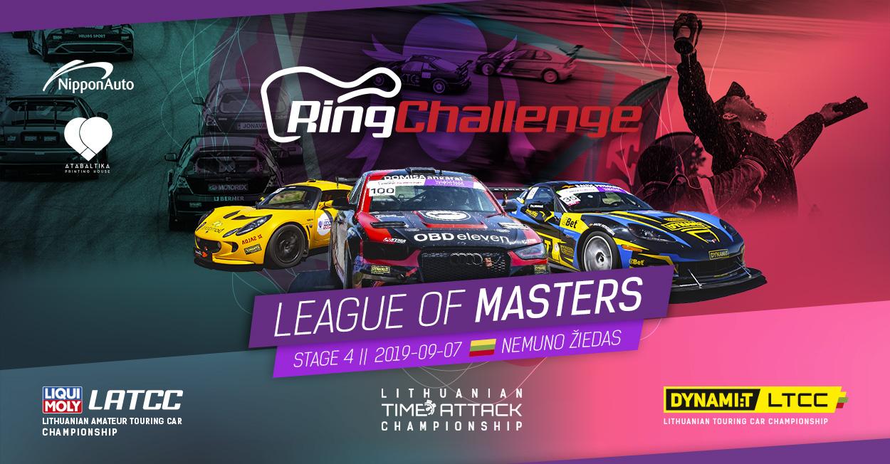 Ring Challenge - 4 Etapas